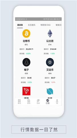 币合区块链app图2