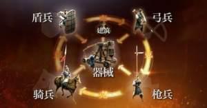 高晓松代言三国志战略版图片2