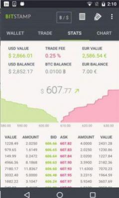 伏特交易所app图2